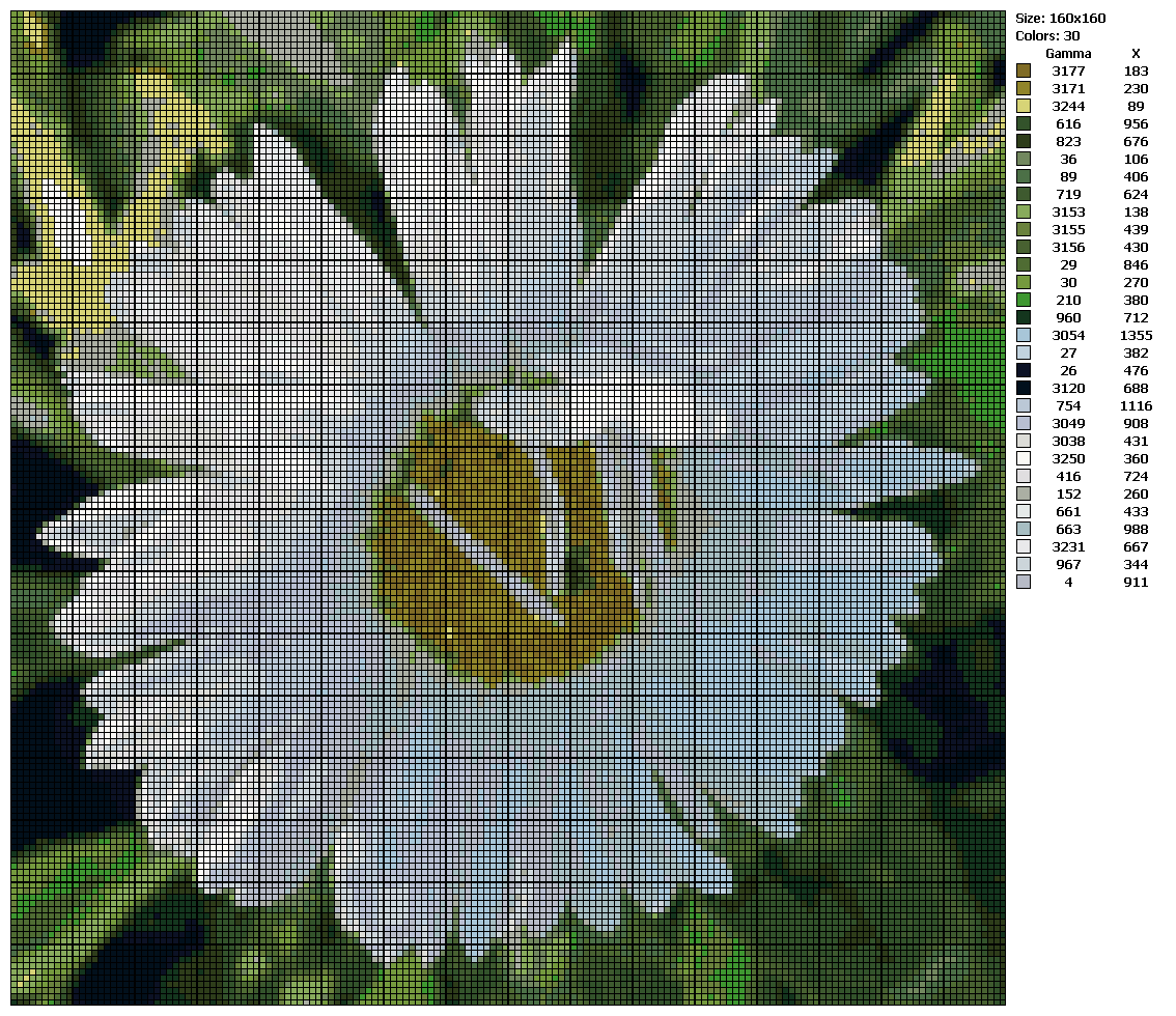 Create Knitting patterns from computer images or pictures - Great software to...